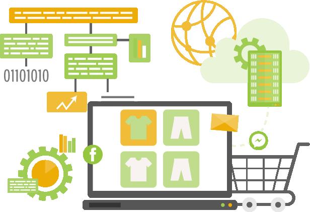 Créez des scénarios multi-canaux adaptés vos stratégies marketing  !